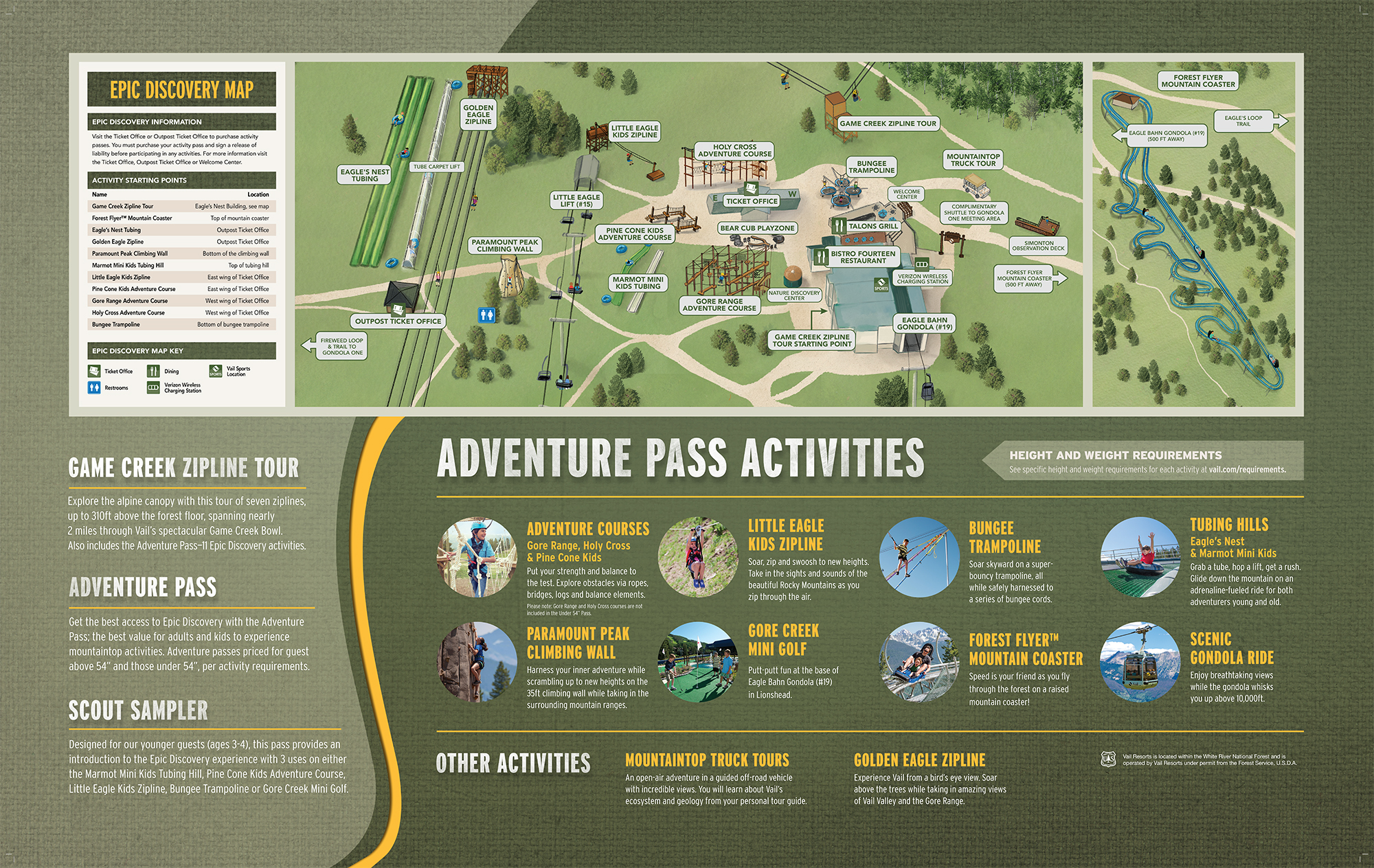 Trail Map Vail Ski Resort